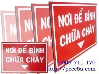Nội quy tiêu lệnh pccc